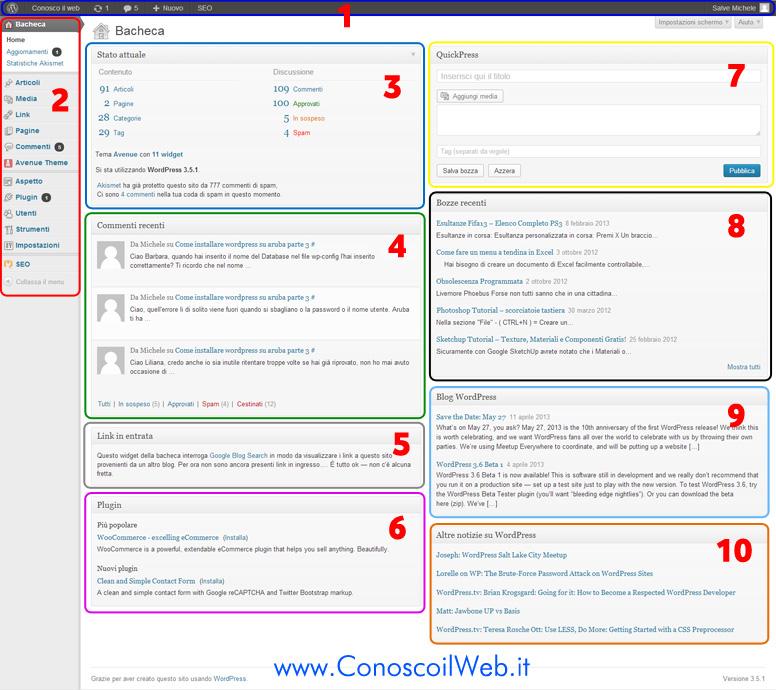 pannello-amministrazione-wordpress