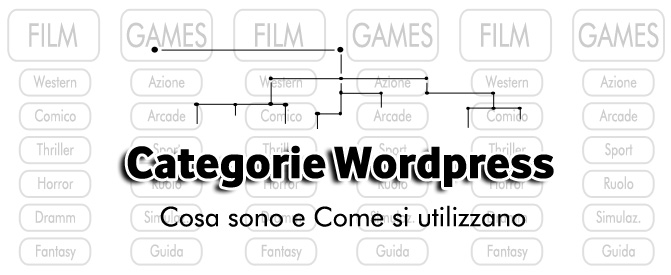 Cosa sono le Categorie WordPress e come si utilizzano