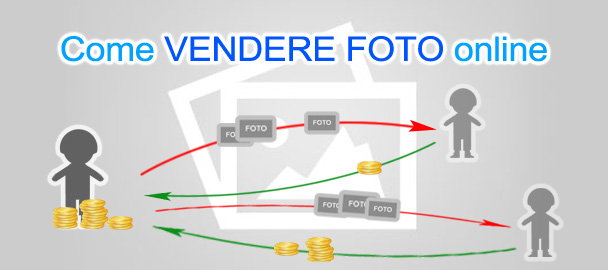 Come vendere foto online